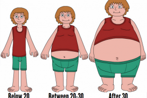 fat attack in women