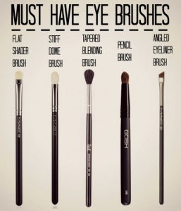 Choose the right eye brush